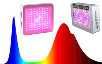 Full spectrum LED Grow Light